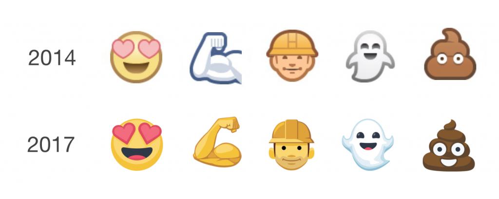 Facebook and Messenger to have the same set of emoji