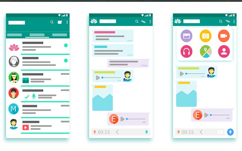 New Features In Chat/Sms Apps