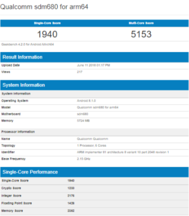Snapdragon 680 Surfaced On Geekbench