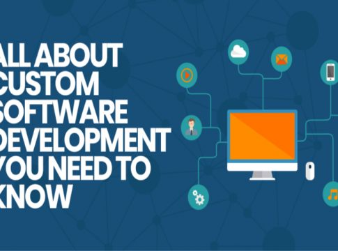 Things to Consider before hire Custom software development company