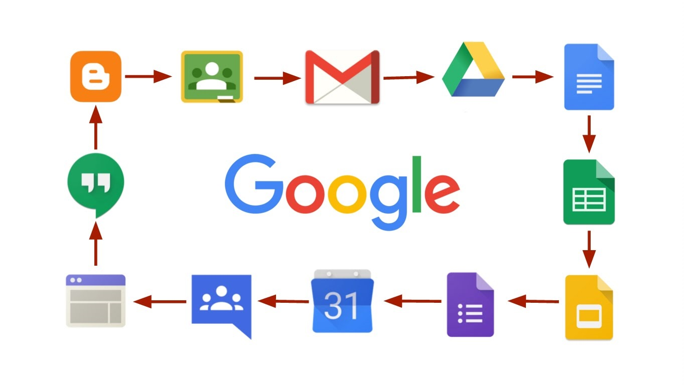 How To Integrate The Latest G Suite Security Features Into Your Plan