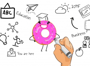 Online Business Can Benefit From a Whiteboard Animation