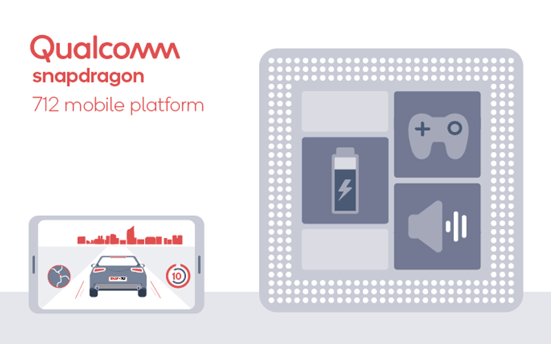 Qualcomm Snapdragon 712 SoC Unveiled; Here's Everything You Need To Know