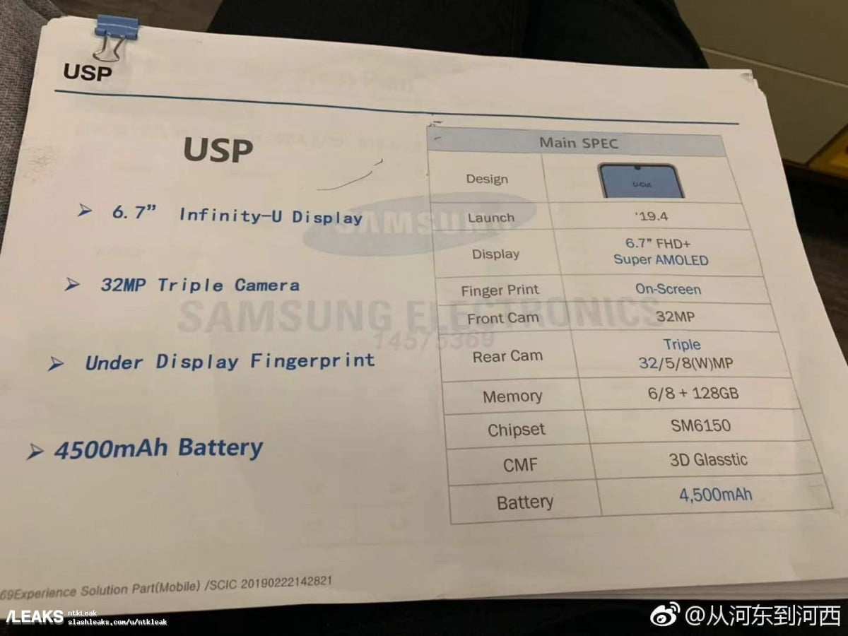 Specifications Of Samsung Galaxy A60 Surfaced Online