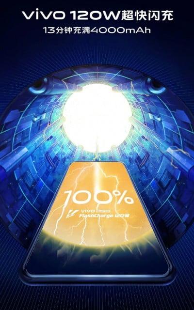 Vivo Announces 120W Super FlashCharge