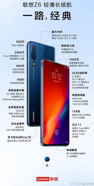 Complete Specifications Of Lenovo Z6 Surfaced Online