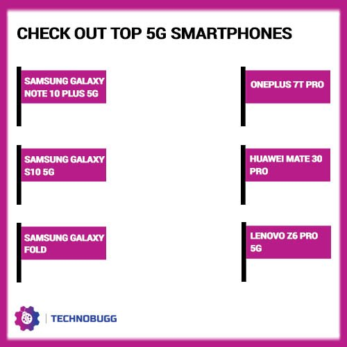 Top 5G Smartphones In The Market