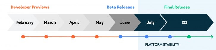 Google Releases Developer Preview 4, Moves Android 11 Beta Release to June 1