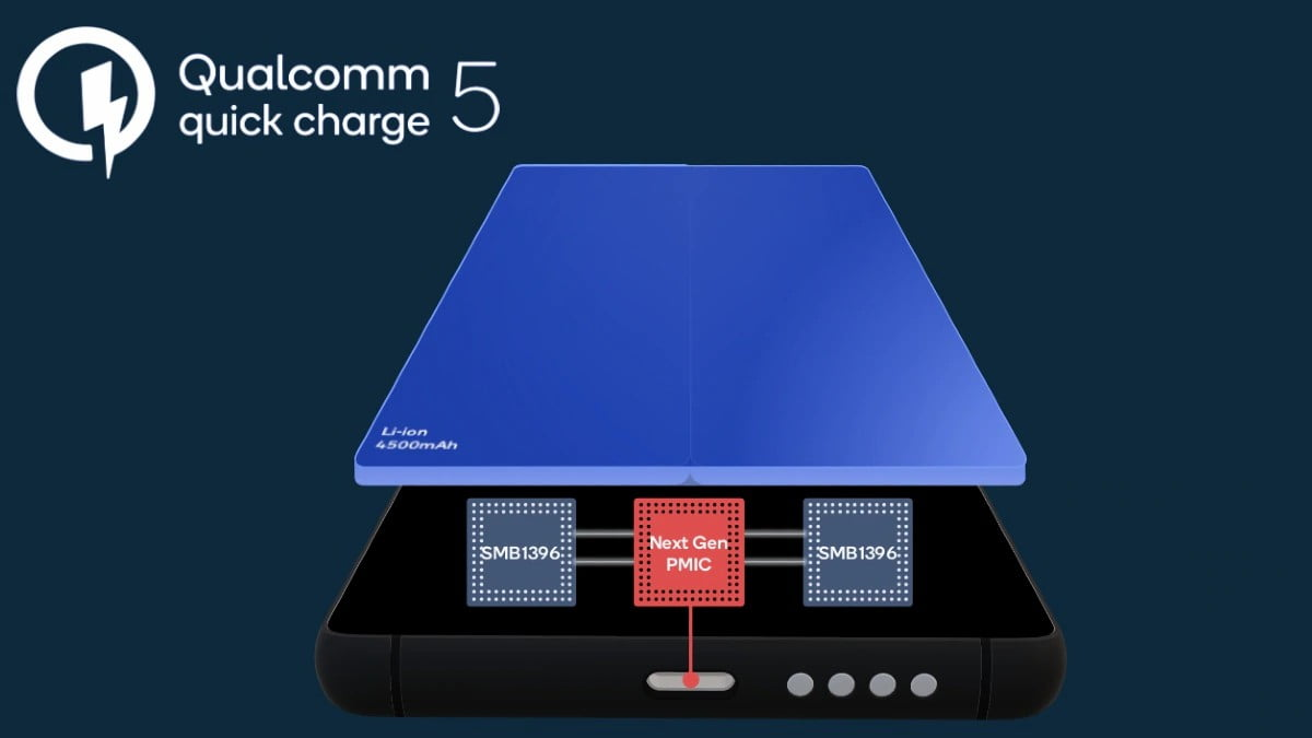Qualcomm Quick Charge 5 Fast Charging Unveiled